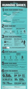 running-shoes-infographic-830x25611